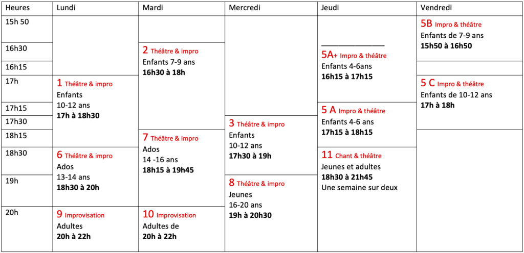 Horaires cours